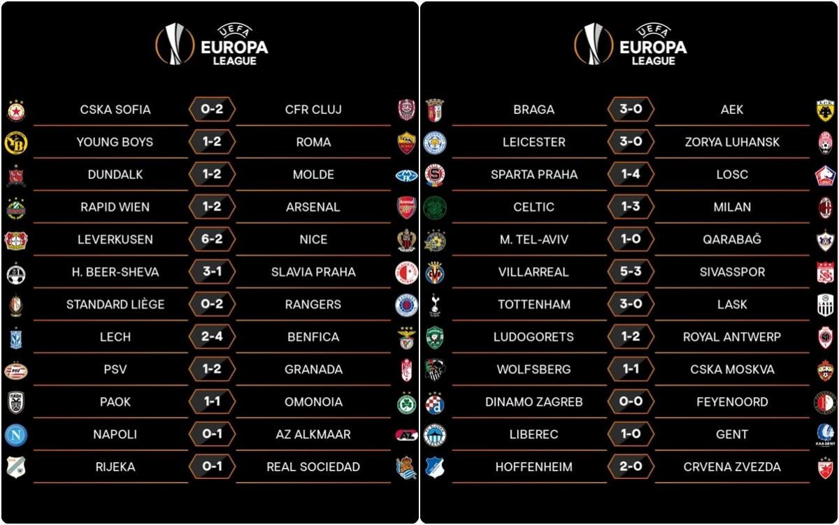 Prämien Europa League 2021/19