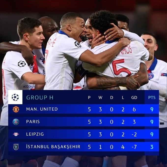 Man Utd bị loại khỏi Champions League trong trường hợp nào? - 3