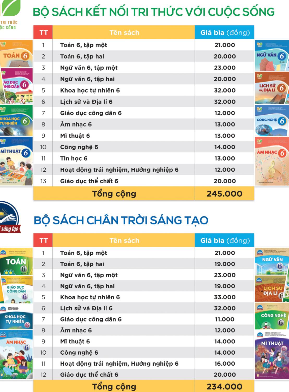 Giá sách lớp 2 và 6 NXB Giáo dục Việt Nam tăng ít nhất 3 lần so với hiện hành - 2