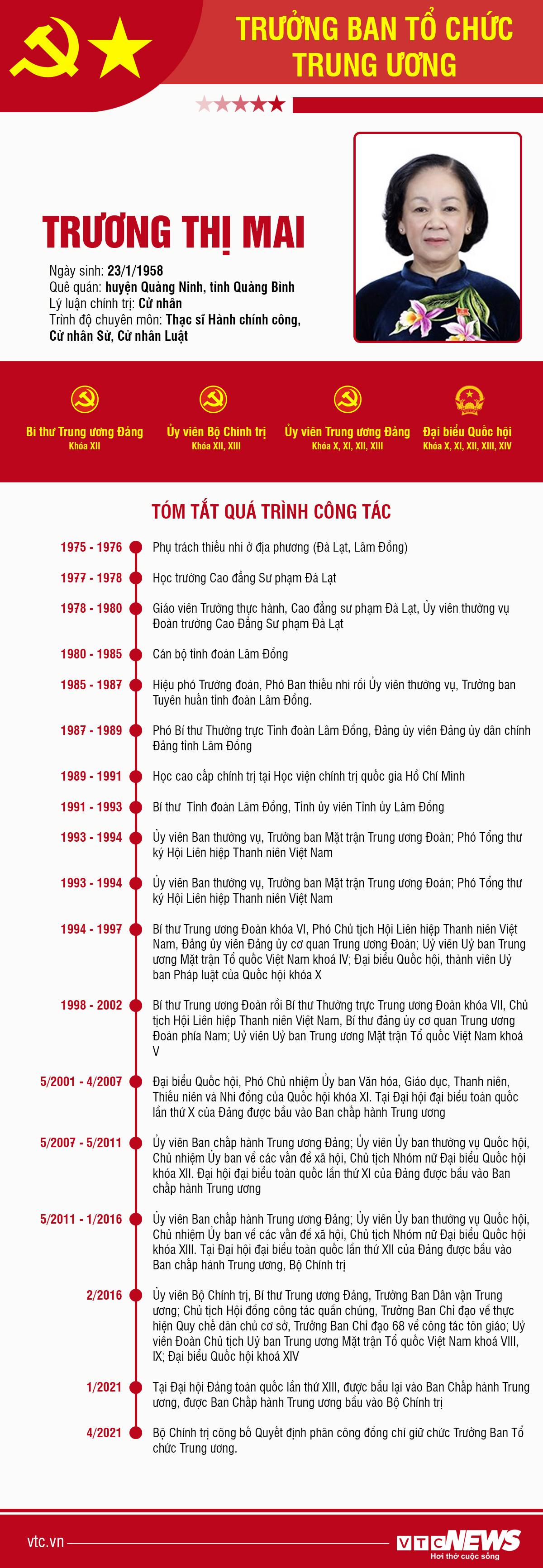 Infographic: Sự nghiệp Trưởng ban Tổ chức Trung ương Trương Thị Mai - 1