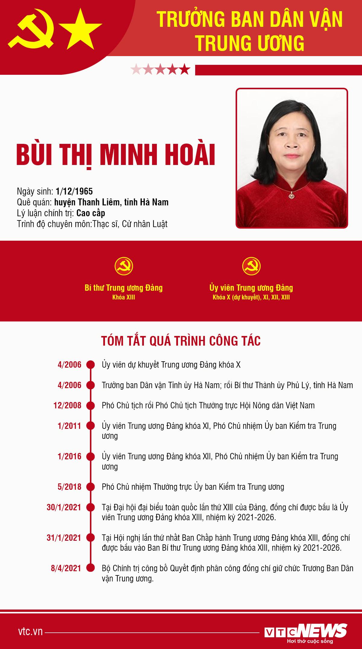Infographic: Sự nghiệp Trưởng ban Dân vận Trung ương Bùi Thị Minh Hoài - 1