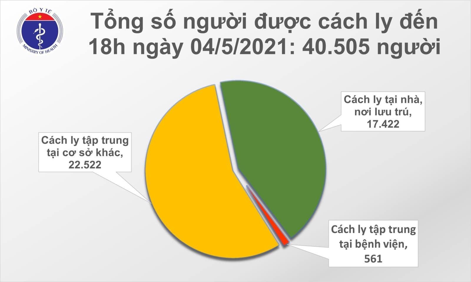 Thêm 11 ca COVID-19, 1 trường hợp lây trong cộng đồng tại Đà Nẵng - 1