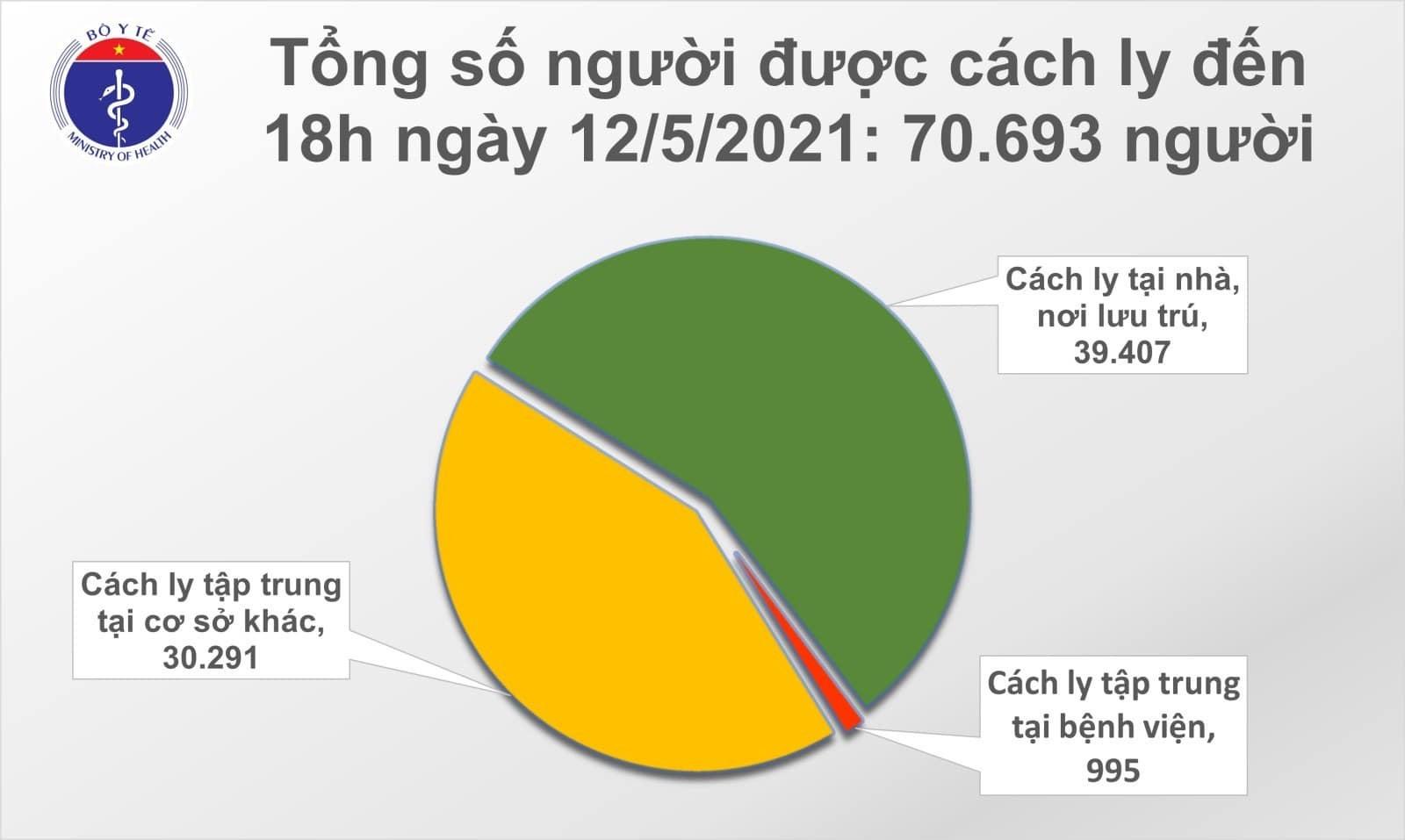 Chiều 12/5, thêm 30 ca COVID-19 trong cộng đồng - 1