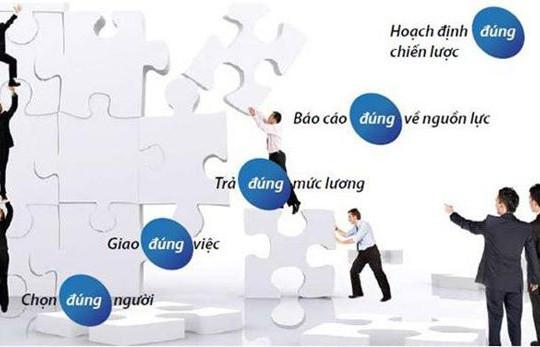 Nâng cao chất lượng nguồn nhân lực – tăng tốc phục hồi và phát triển kinh tế (14/10/2020)
