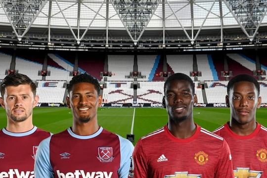 Thông tin lực lượng, dự đoán kết quả West Ham - MU